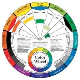 Kleuren mengschijf 23cm | Colourwheel